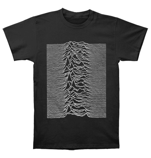 Joy Division - Unknown Pleasures With Backprint