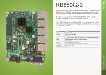 https://sirclocdn.com/store-7/products/_170420112402_routerboard-rb850gx2_tn.png